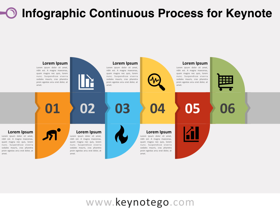 Free Infographic Continuous Process for Keynote