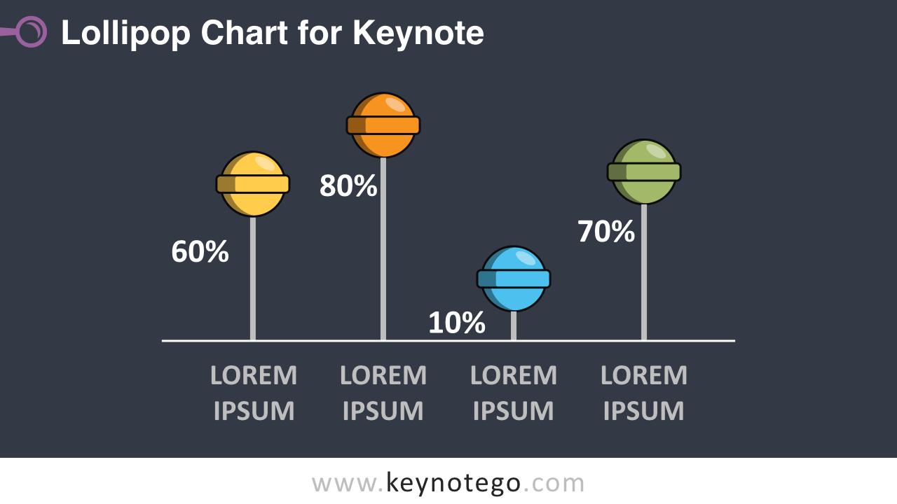 Free Lollipop Chart Keynote Template - Dark Background