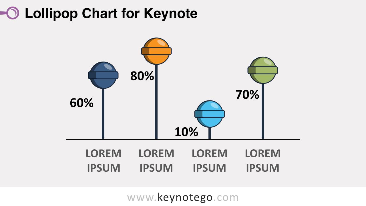 Free Lollipop Chart Keynote Template