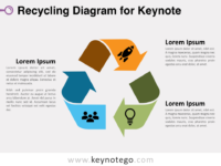 Free Recycling Diagram Keynote