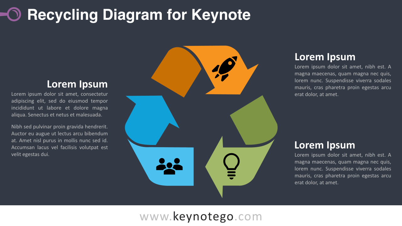 Free Recycling Diagram Keynote Slide Template