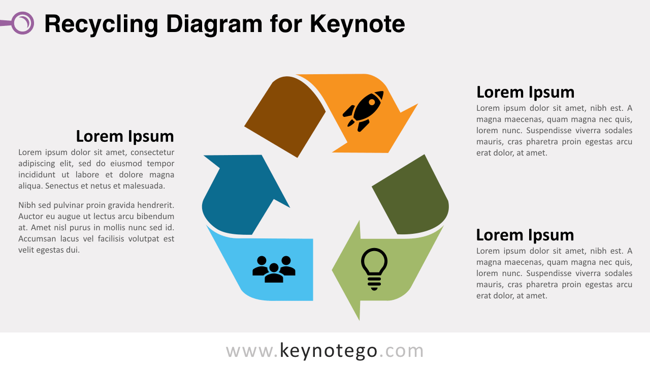 Free Recycling Diagram Keynote Slide