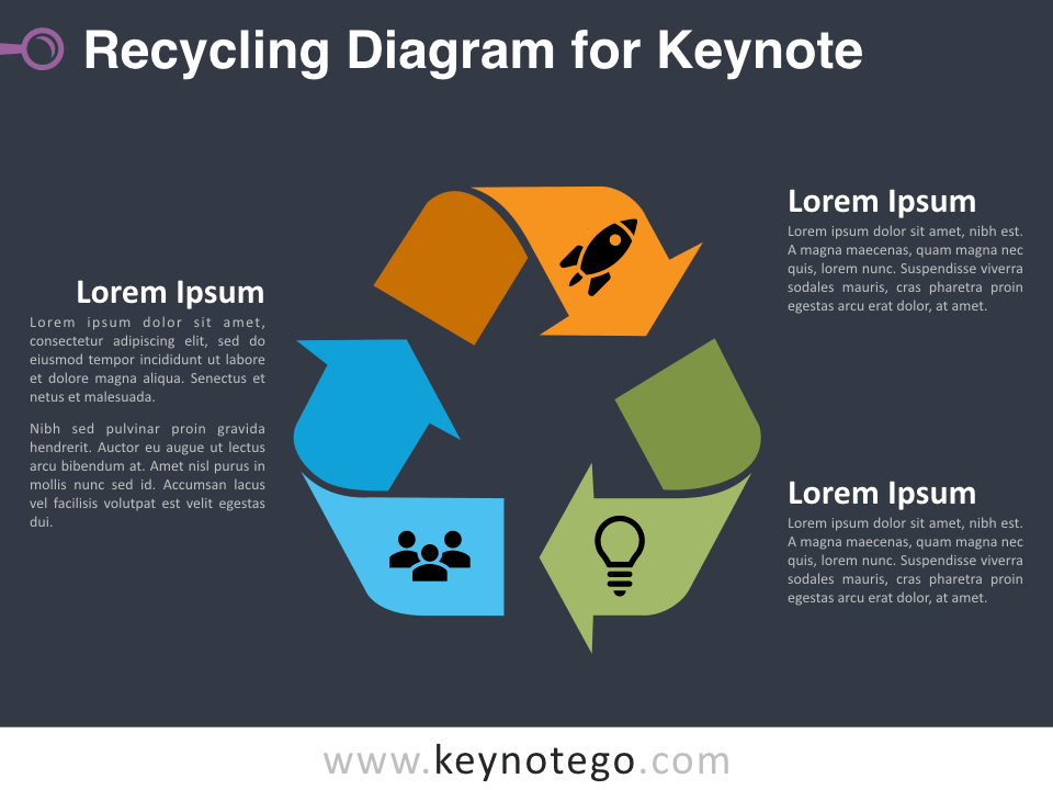 Free Recycling Diagram Keynote Template