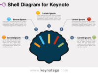 Free Shell Diagram Keynote