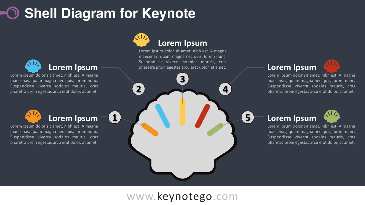 Free Shell Diagram Keynote Slide Template