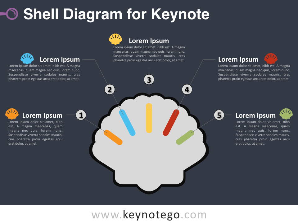 Free Shell Diagram Keynote Template