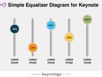 Free Simple Equalizer Diagram for Keynote