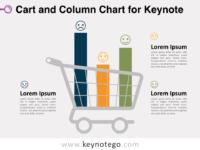 Free Cart and Column Chart Keynote