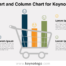 Free Cart and Column Chart Keynote