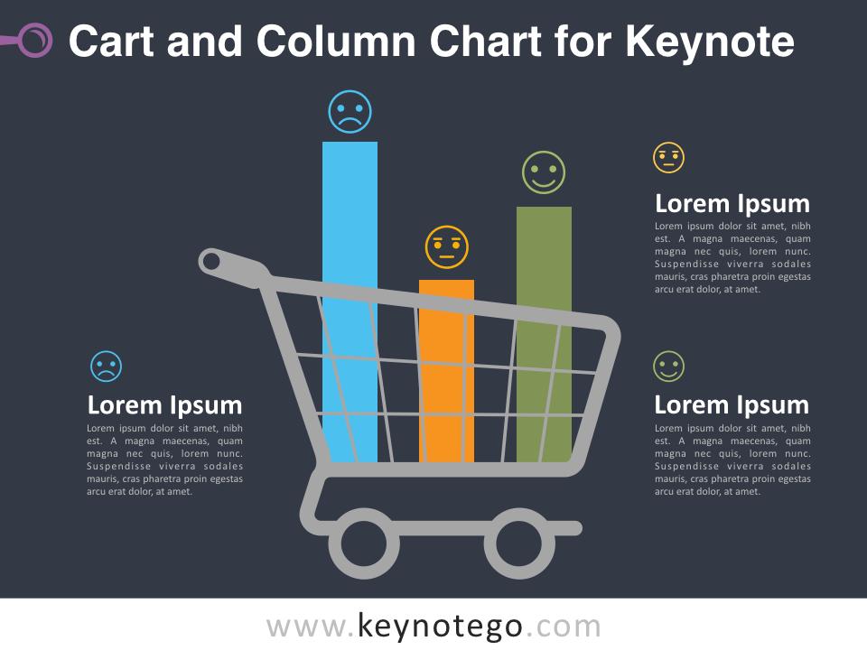 Free Cart and Column Chart Keynote Slide