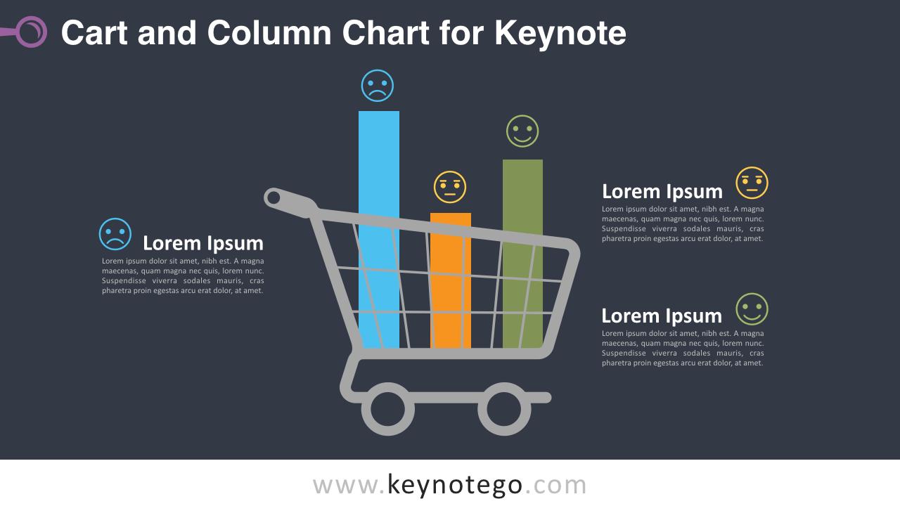 Free Cart and Column Chart Keynote Template Dark Background