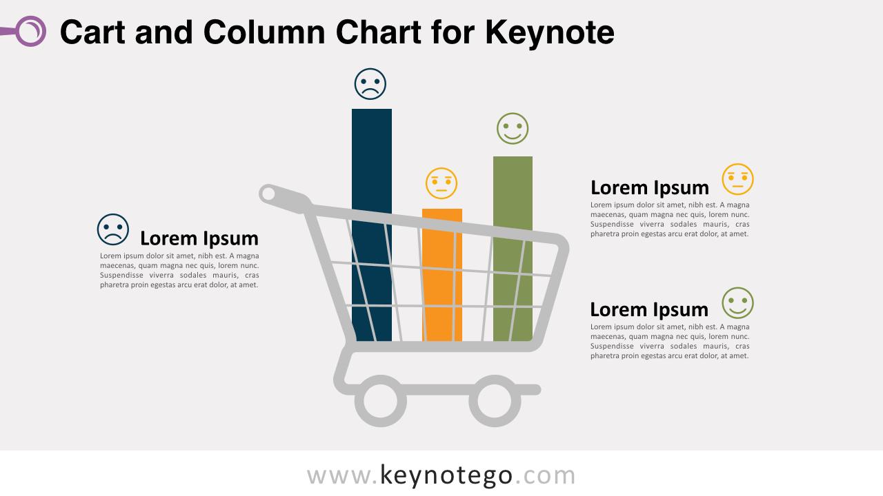 Free Cart and Column Chart Keynote Template
