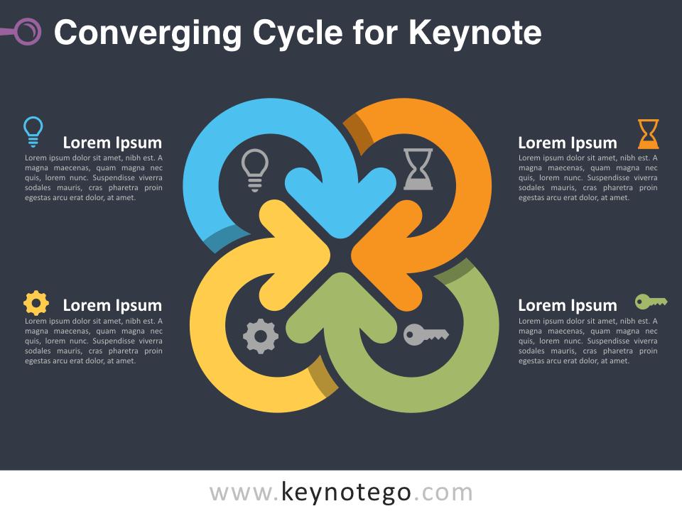Free Converging Cycle Keynote Slide
