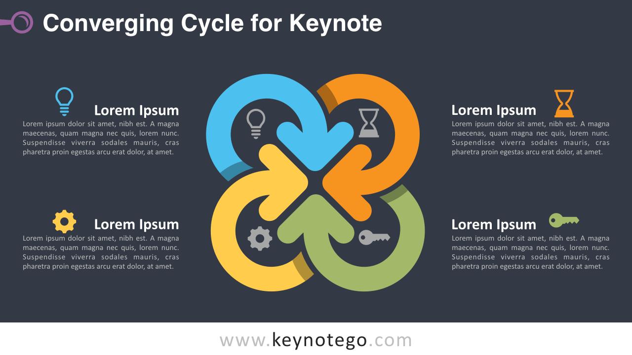 Free Converging Cycle Keynote Template Dark Background