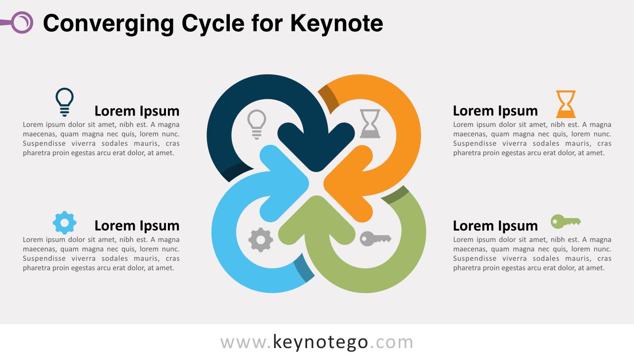 Free Converging Cycle Keynote Template