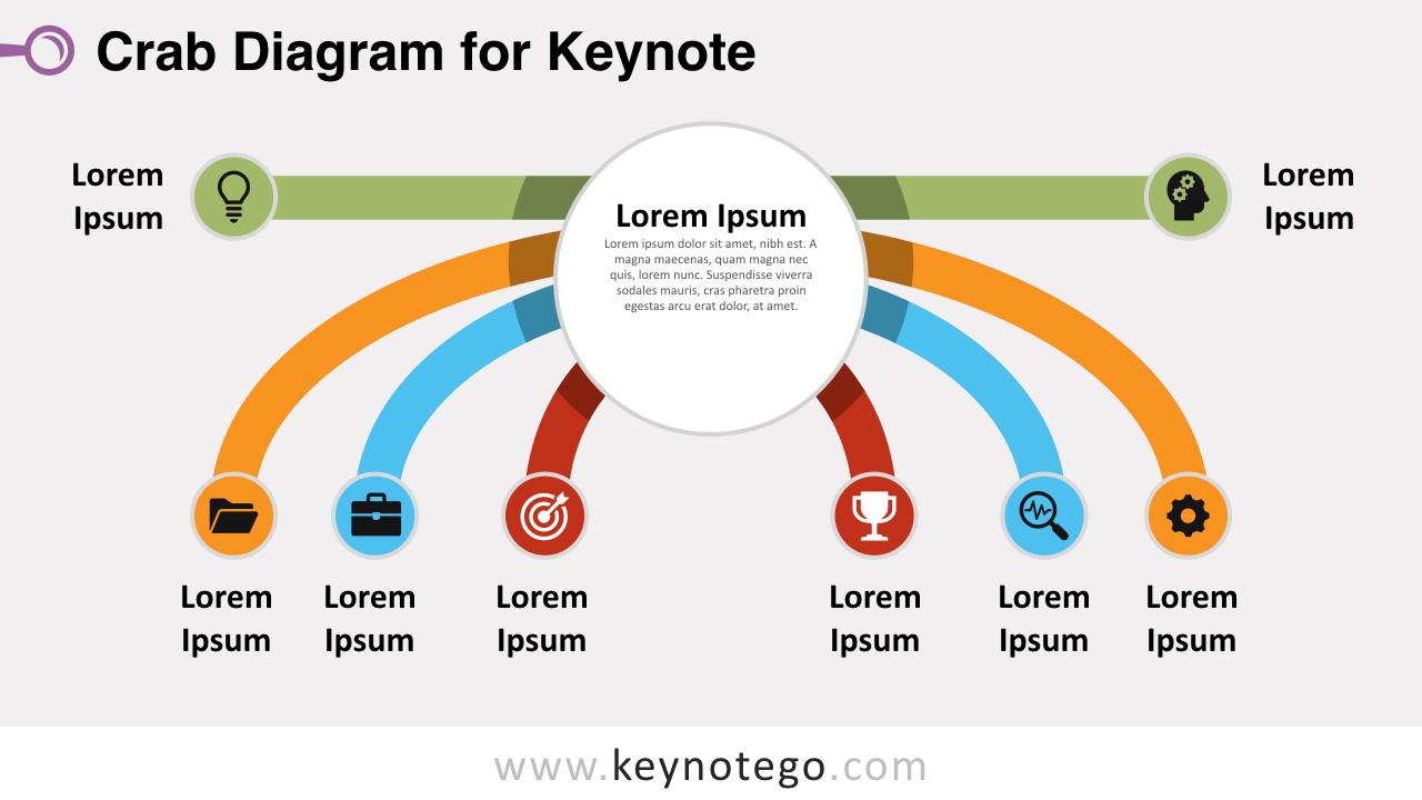 Free Crab Diagram Keynote Template