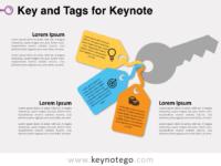 Free Key Tags Keynote